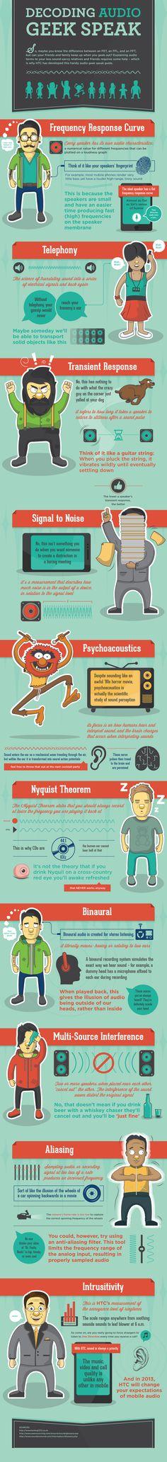 Decoding #Audio #Geek Speak  HTC Infographic