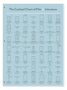 Infographic: Cocktails From Great Works Of Film & Literature - DesignTAXI.com