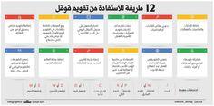 12 طريقة للإستفادة من تقويم قوقل.