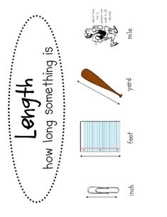 Here's a set of measurement posters that includes