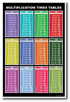 table de multiplication a imprimer grand format education tablas de multiplicar tabla de. Black Bedroom Furniture Sets. Home Design Ideas