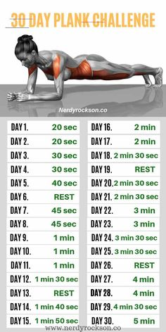 Here's What Happened With My 30 Day Plank Challenge Nerdy Rockson - Workout Summer Body Workouts, Gym Workout Tips, Plank Workout, At Home Workout Plan, Easy Workouts, Abs Workout Routines, 30 Day Workouts, Workout Videos, Body Weight Workouts