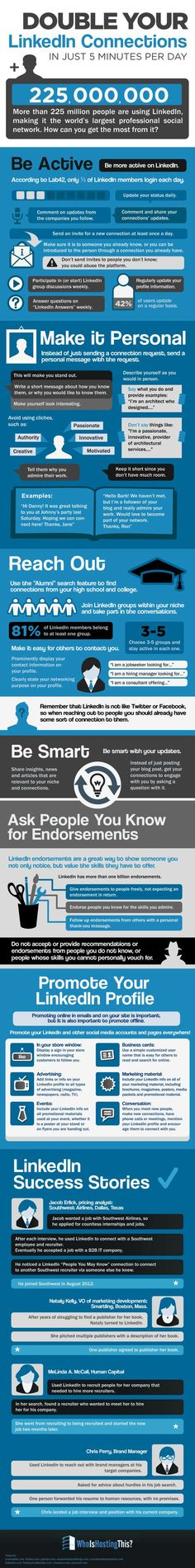 Double Your LinkedIn Connections In Just 5 Minutes Per Day #infographic