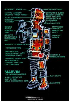 """Marvin, the Paranoid Android, from """"Hitchhiker's Guide To The Galaxy"""""""