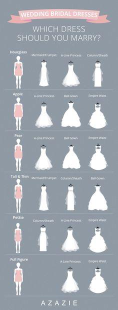 """Estamos aquí para ayudarle a identificar la silueta vestido de novia que lleva a cabo lo mejor posible. Vamos a hacer coincidir con el perfecto vestido de silueta para ayudarle a decir """"yo"""". #peinadosdebodaupdo #peinadosdenoviarectos"""