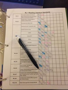 Tips & Tricks Teaching: Organizing my Common Core lessons. Another great way to organize and plan around the common core standards. Teacher Binder, Teacher Organization, Teacher Tools, Teacher Resources, Organizing, Teacher Stuff, Common Core Reading, Common Core Ela, Common Core Standards