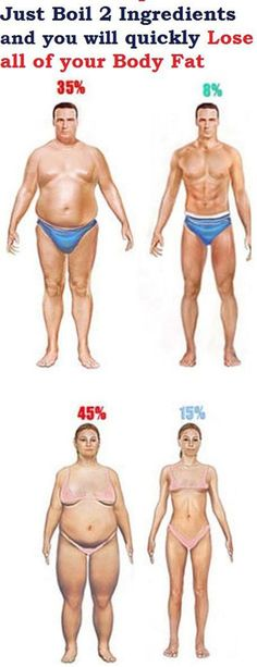 Just Boil 2 Ingredients And You Will Quickly Lose All Of Your Body Fat!