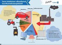 Kuvahaun tulos haulle ympäristöpolitiikan tavoitteet