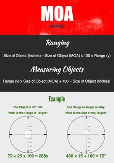 Formulas for Range Estimation and Measuring Objects using a MOA reticle.