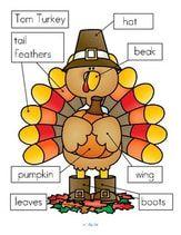 Thanksgiving theme - 3 ways to label Tom Turkey