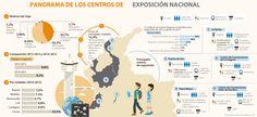 Noticias de Economía, Finanzas y Negocio de Colombia y el Mundo. - larepublica.co Map, World, Square Meter, Choirs, Finance, Business, Exhibitions, Countries, Colombia