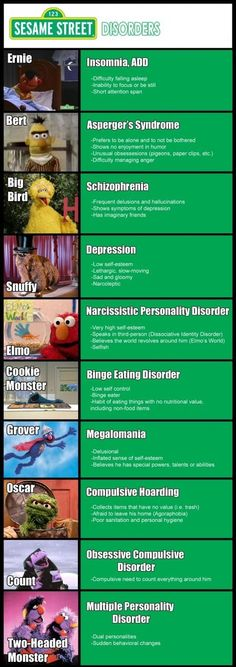 Funny pictures about Sesame Street Mental Disorders. Oh, and cool pics about Sesame Street Mental Disorders. Also, Sesame Street Mental Disorders photos. Childhood Ruined, Right In The Childhood, Childhood Friends, Childhood Characters, Special Characters, Childhood Memories, Sesame Street Characters, Back In The 90s, Funny Quotes