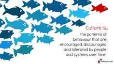 Zappos: Customer-Centric organizational culture -