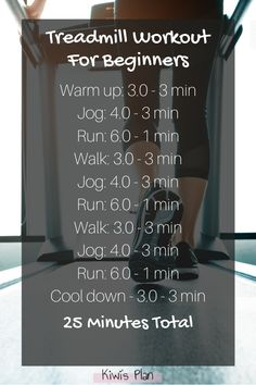 Treadmill Workout For Beginners - Kiwi's Plan