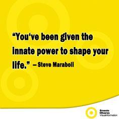 Innate power