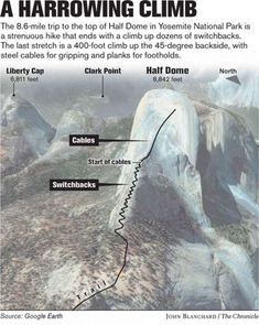 Last week a woman fell to her death while hiking up Half Dome in Yosemite National Park in California. Danielle Burnett was climbing California National Parks, Yosemite National Park, Yosemite California, Yosemite Climbing, Disneyland Rides, Yosemite Valley, Day Hike, The Great Outdoors, Viajes