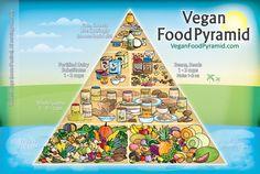 Výsledek obrázku pro vegan