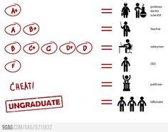 #College #degree you say!? #funny #humor #work #life #university #student #9Gag