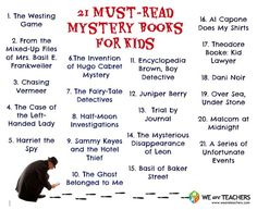 21 Must-Read Mystery Books for Kids (list via WeAreTeachers) | Our correction: #17 Theodore BOONE: Kid Lawyer... Additional suggestions from BCPL staff: Three Times Lucky by Sheila Turnage, Griff Carver: Hallway Patrol by Jim Krieg, Holes by Louis Sachar, Shakespeare's Secret by Elise Broach, The Mysterious Benedict Society by Trenton Lee Stewart, The London Eye Mystery by Siobhan Dowd