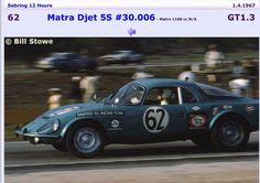 Matra Djet 5S Racing Team, Sexy Cars, Le Mans, Automobile, Vehicles, Sports, Cars, Nostalgia, Car