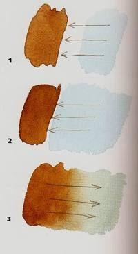 Un geste basique : faire fuser la couleur - Aquarellissime