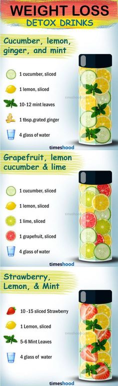 What to drink to lose weight? Best Detox water recipe for weight loss. Add these drinks in your menu to achieve your weight loss goal fast. Check out here 15 effective weight loss drinks that works fast. by dorothy homemade detox drinks Weight Loss Meals, Weight Loss Detox, Weight Loss Drinks, Bebidas Detox, Lose Weight Quick, Losing Weight, Weight Gain, Healthy Weight, Loose Weight