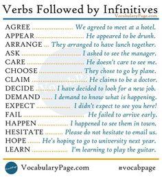 Verbs followed by infinitives #learnenglish https://plus.google.com/+AntriPartominjkosa/posts/WAk8e2RXDzM