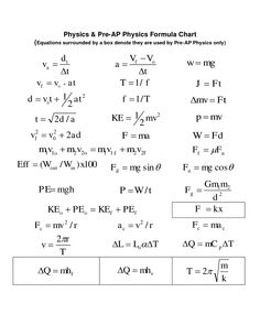 physics formulas - Google Search