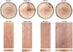 ❧ Log cutting options - Plain Sawn, Quarter Sawn, Rift Sawn, Live Sawn