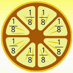 CARTAZES DE FRAÇÕES | Aprendendo com a Tia Debora Math Fractions Worksheets, Teaching Fractions, Maths Puzzles, School Worksheets, Fraction Games, Math School, Math Literacy, Third Grade Math, Learning Arabic