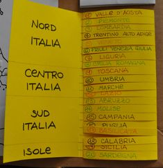 Education World, Good To Know, Homeschool, Learning, Learning Italian, Art, Italy, Studying, Teaching