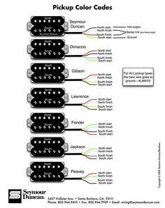 pick up color code guitar pinterest guitars guitar building rh pinterest com
