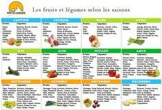http://c-fait-maison.fr/wp-content/uploads/2017/02/calendrier-fruits-legumes.jpg