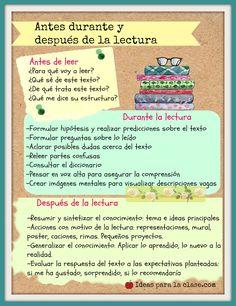 3123 Best Clase de español images in 2019   Spanish class, School ...