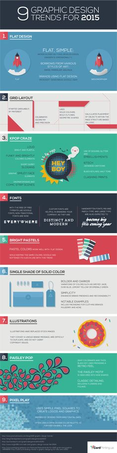 2015 Graphic and Web Design trends Graphisches Design, Graphic Design Trends, Graphic Design Typography, Tool Design, Graphic Design Inspiration, Layout Design, Branding Design, Typography Inspiration, Design Styles