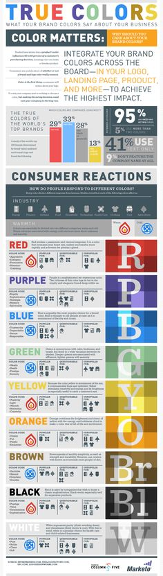 Impressive infographic summarising use of colours & branding: 'true-colors' impact in business
