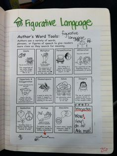 Figurative Language from