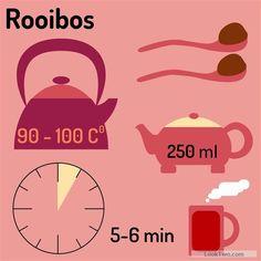 Free Tea infographics design vector set 06  vector download