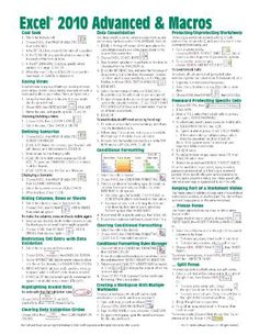Here is all of the info again reddit math pinterest lifehacks microsoft excel 2010 advanced macros quick reference guide cheat sheet of instructions tips shortcuts laminated card beezix inc beezix inc malvernweather Gallery