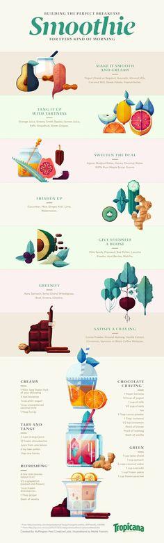 Varietats: HuffPost x Smoothie by Maïté Franchi