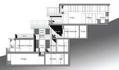 example - split level house built on steep slope. click on image for further details / floorplans