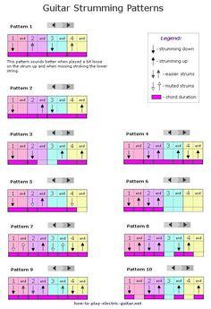 10 Guitar strumming patterns for beginners