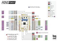 http://www.pighixxx.com/test/portfolio-items/mini/?portfolioID=314