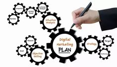 Digital Marketing Agency In Mumbai: Digimark Agency is the best digital marketing agency for all your marketing goals.Driving Insight with Data ·Performance Marketing ·Multi-territory Campaigns Content Marketing, Internet Marketing, Online Marketing, Situation Analysis, Digital Marketing Plan, Marketing Technology, Goal Planning, Competitor Analysis, Business Branding