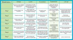 Eating Clean Diet Foods To Lose Weight Quickly And Easily Clean Recipes, Healthy Recipes, Weigt Watchers, Low Cholesterol Diet, Clean Eating Breakfast, Eating Clean, Clean Diet, Clean Foods, Lose Weight