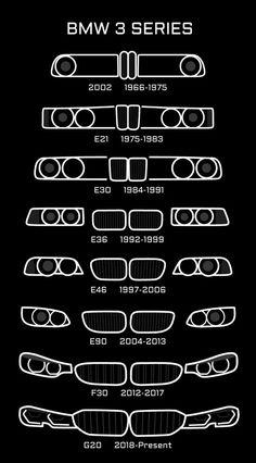 Cars Discover Evolution Of The Kidney Grille BimmerLife Bmw M4, Bmw E30 M3, Car Brands Logos, Car Logos, Funny Car Memes, Car Humor, E92 335i, Evolution, Bmw Design