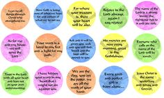 Christian Bible Quotes Bottle Cap Image Collage by Mod2vintDesign, $1.50