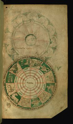 Created in England in the late twelfth century, this manuscript was intended to be a scientific textbook for monks. The manuscript is brief at nine folios, and was designed as a compendium of cosmographical knowledge drawn from early Christian writers such as Bede and Isidore, as well as the later Abbo of Fleury. Those writers, in turn, drew on classical sources like Pliny the Elder for their knowledge, but adapted it to be understood through the filter of Christianity. The twenty complex…