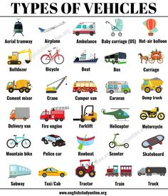 Types of Vehicles: List 30+ Vehicle Names with Examples and ESL Images - English Study Online