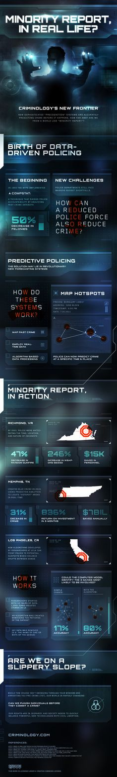 Minority Report in Real Life